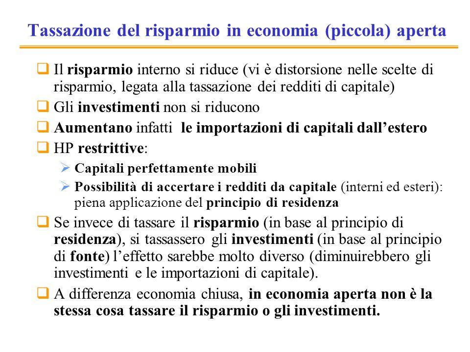 Tassazione del risparmio in economia (piccola) aperta