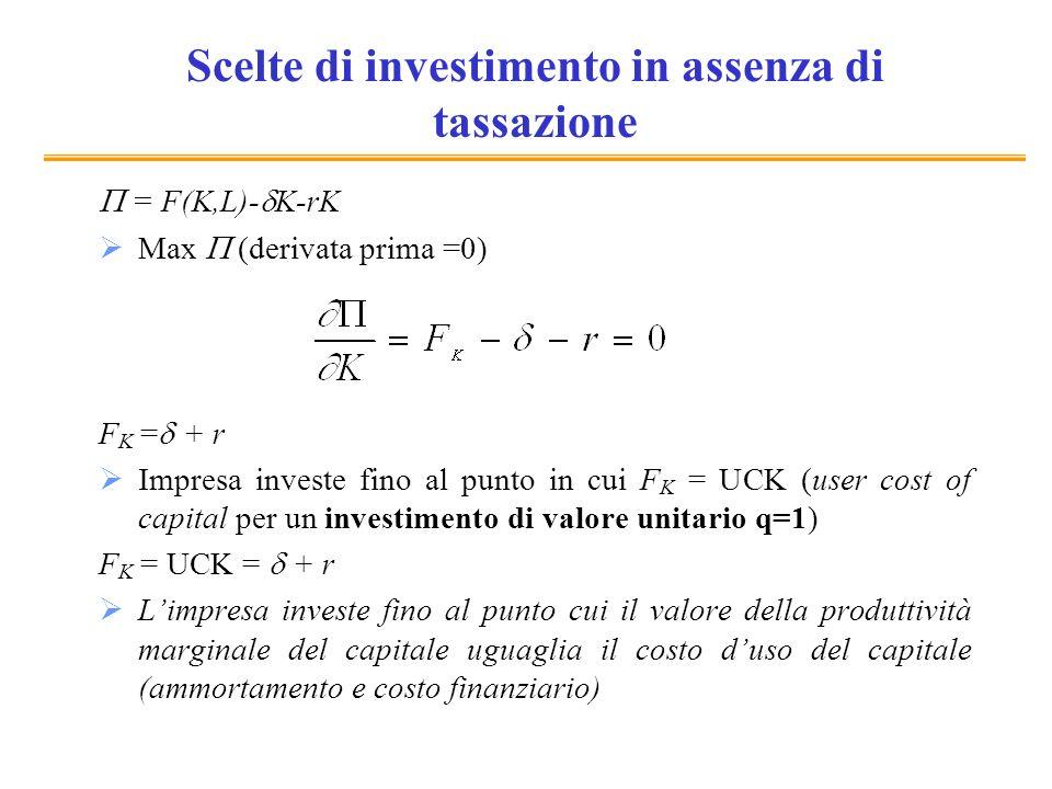 Scelte di investimento in assenza di tassazione