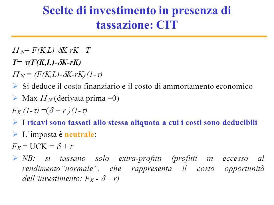 Scelte di investimento in presenza di tassazione: CIT