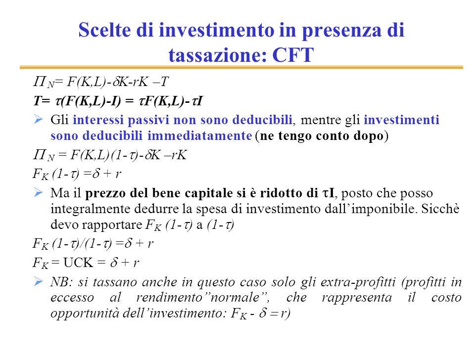 Scelte di investimento in presenza di tassazione: CFT
