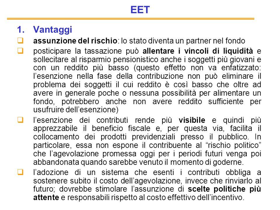 EET Vantaggi. assunzione del rischio: lo stato diventa un partner nel fondo.
