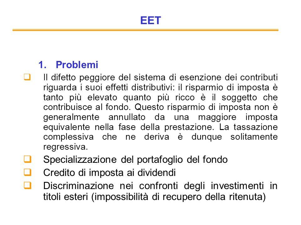EET Problemi Specializzazione del portafoglio del fondo