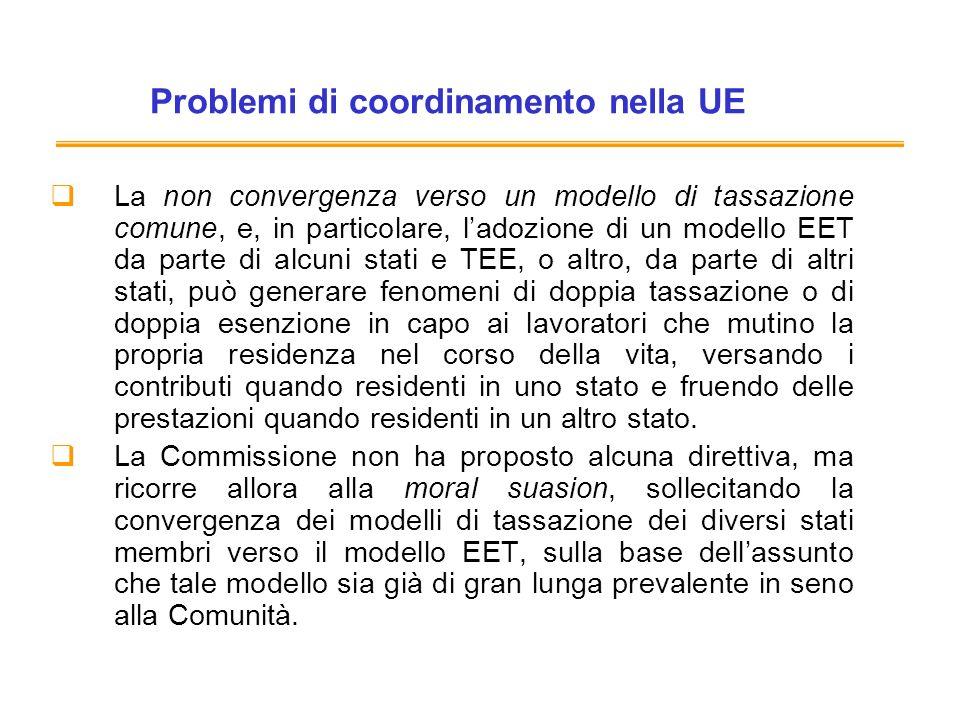 Problemi di coordinamento nella UE