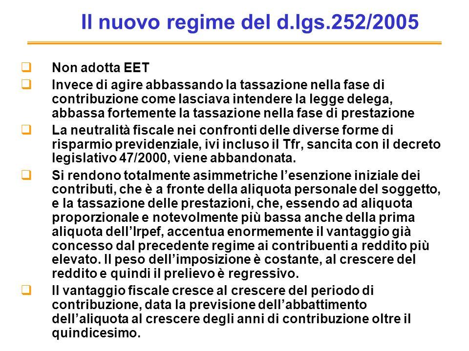 Il nuovo regime del d.lgs.252/2005