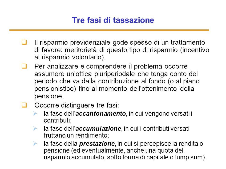 Tre fasi di tassazione