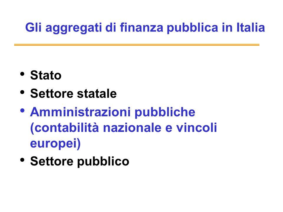 Gli aggregati di finanza pubblica in Italia