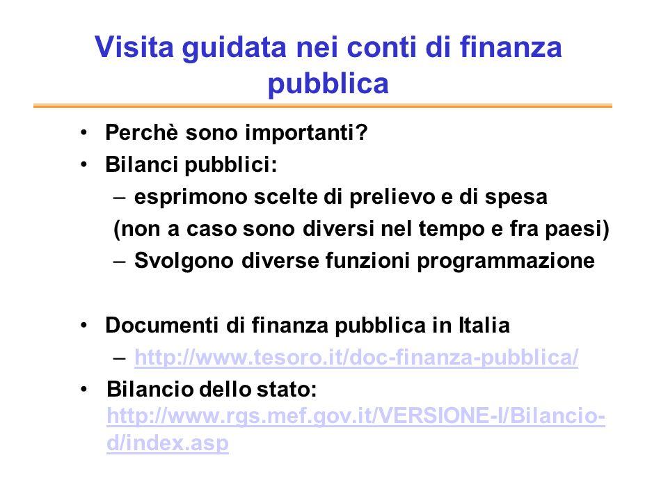 Visita guidata nei conti di finanza pubblica