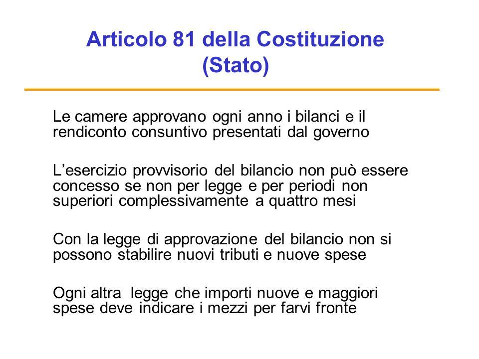 Articolo 81 della Costituzione (Stato)