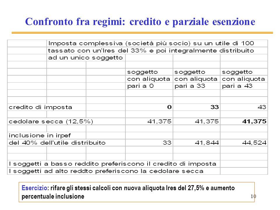 Confronto fra regimi: credito e parziale esenzione