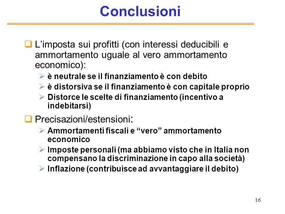Conclusioni L'imposta sui profitti (con interessi deducibili e ammortamento uguale al vero ammortamento economico):