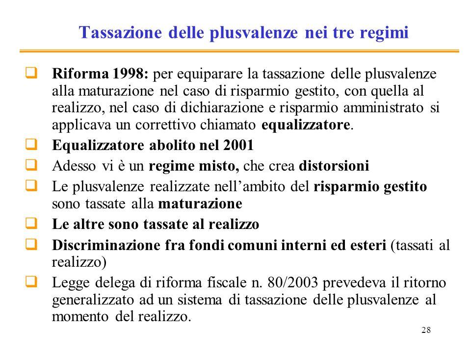 Tassazione delle plusvalenze nei tre regimi