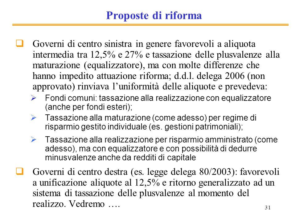 Proposte di riforma