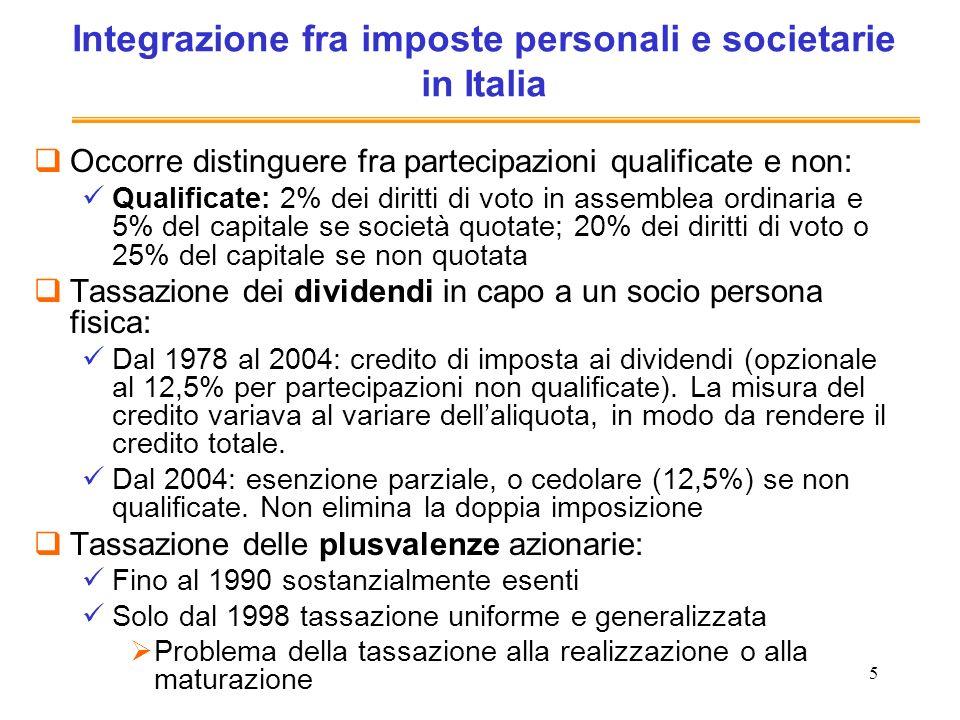 Integrazione fra imposte personali e societarie in Italia