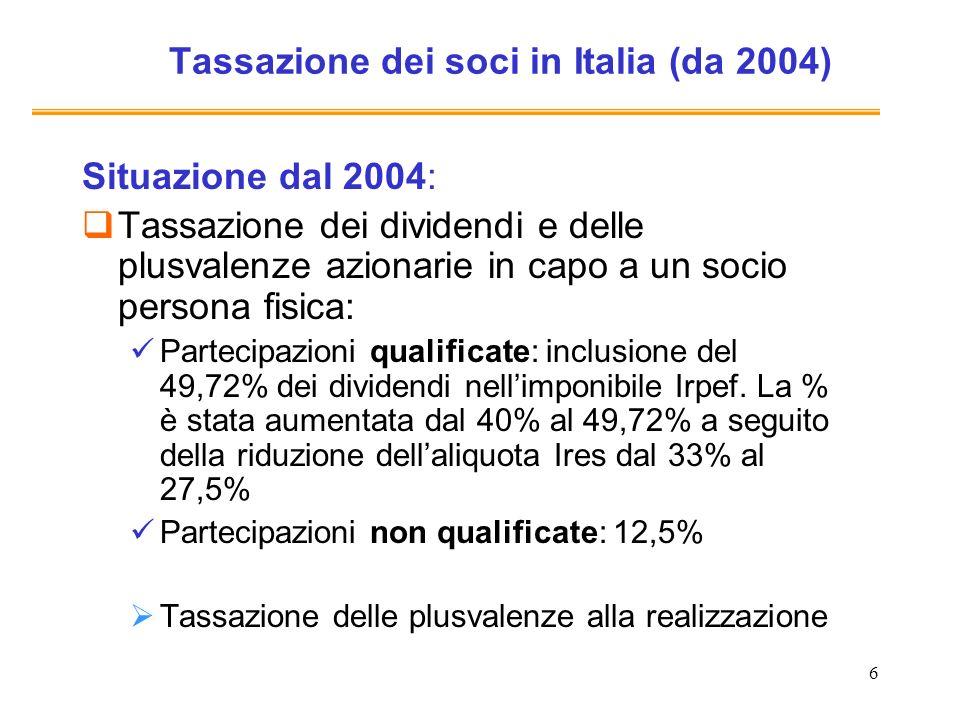 Tassazione dei soci in Italia (da 2004)