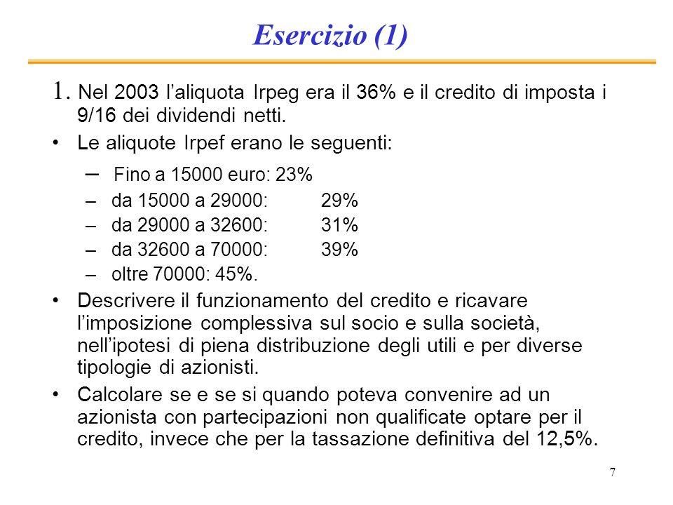 Esercizio (1) 1. Nel 2003 l'aliquota Irpeg era il 36% e il credito di imposta i 9/16 dei dividendi netti.