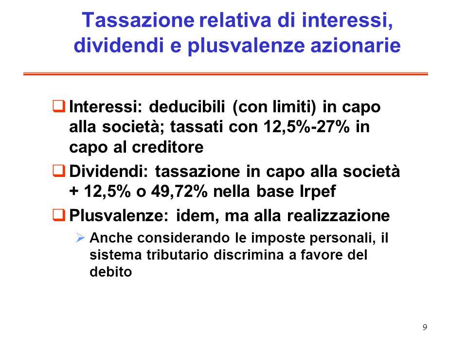 Tassazione relativa di interessi, dividendi e plusvalenze azionarie