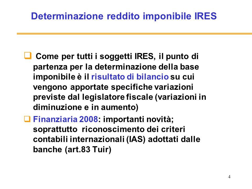 Determinazione reddito imponibile IRES