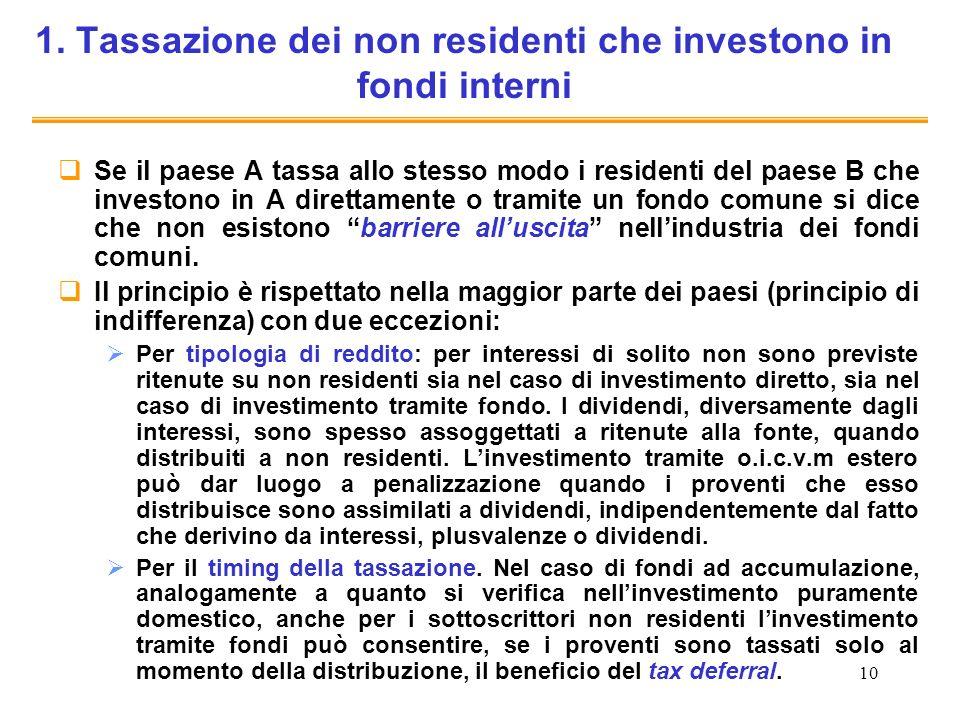 1. Tassazione dei non residenti che investono in fondi interni