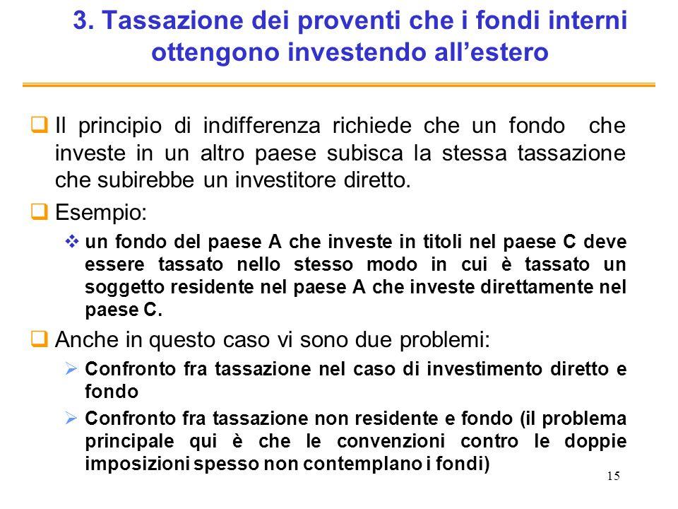 3. Tassazione dei proventi che i fondi interni ottengono investendo all'estero