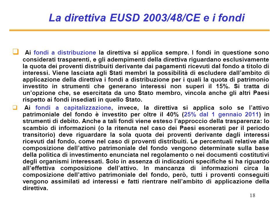 La direttiva EUSD 2003/48/CE e i fondi