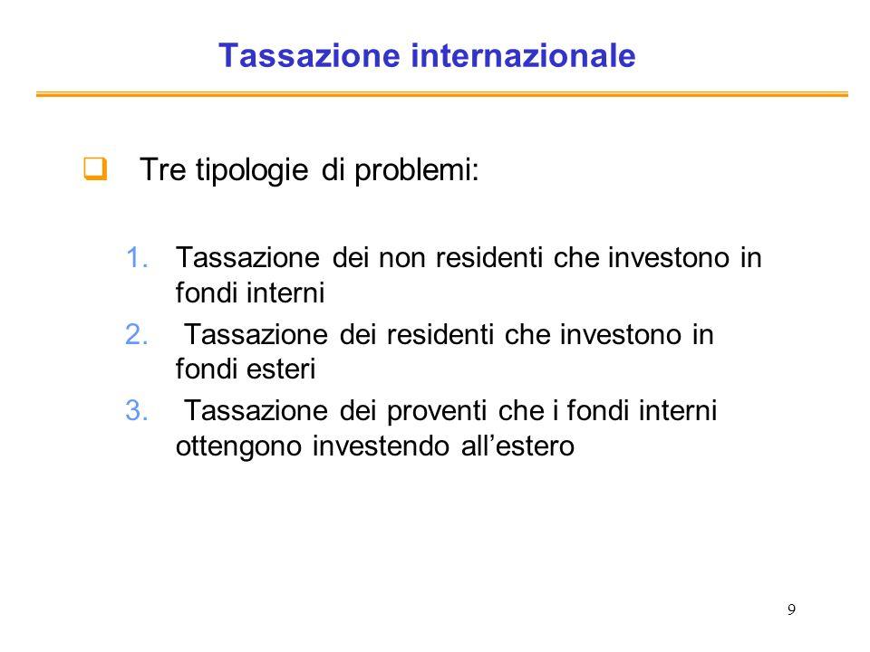Tassazione internazionale