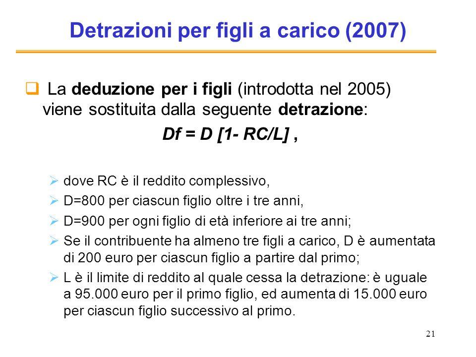 Detrazioni per figli a carico (2007)