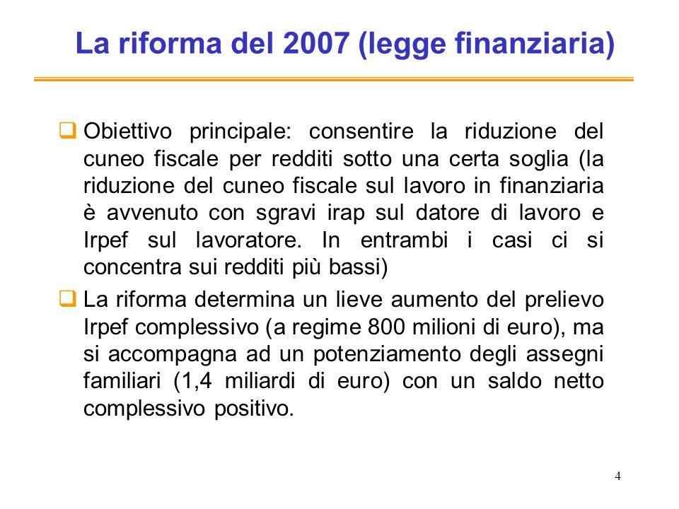 La riforma del 2007 (legge finanziaria)