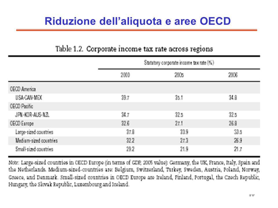 Riduzione dell'aliquota e aree OECD