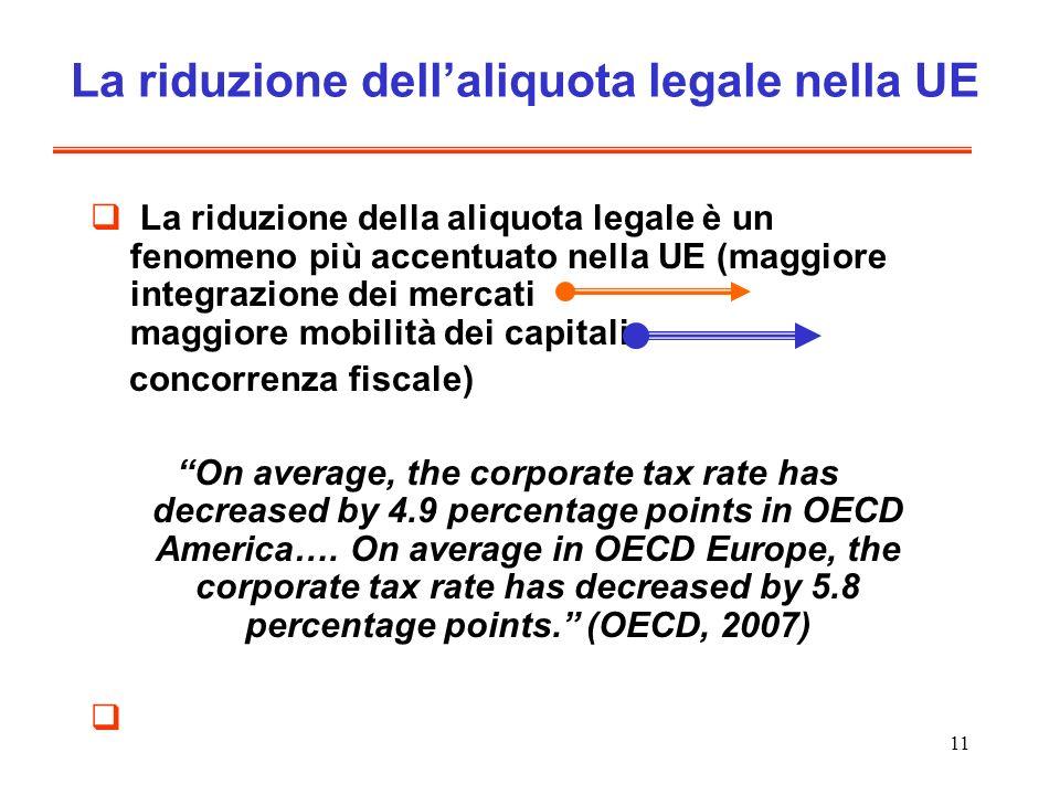 La riduzione dell'aliquota legale nella UE