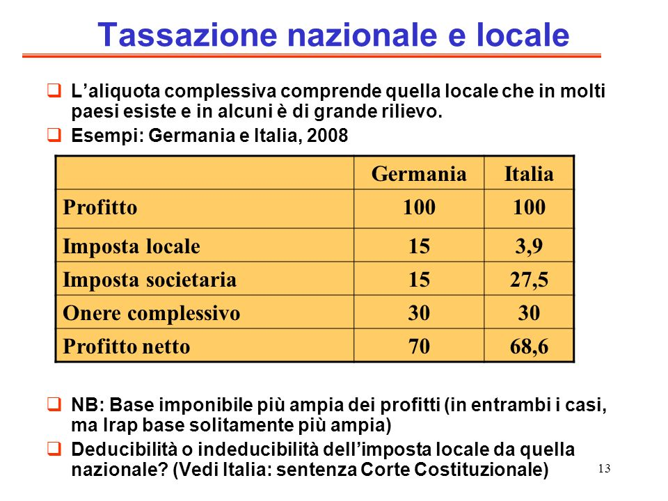 Tassazione nazionale e locale