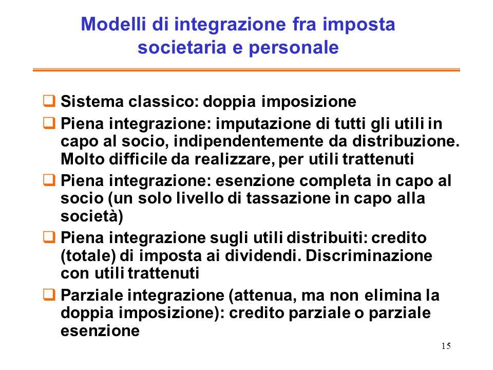 Modelli di integrazione fra imposta societaria e personale