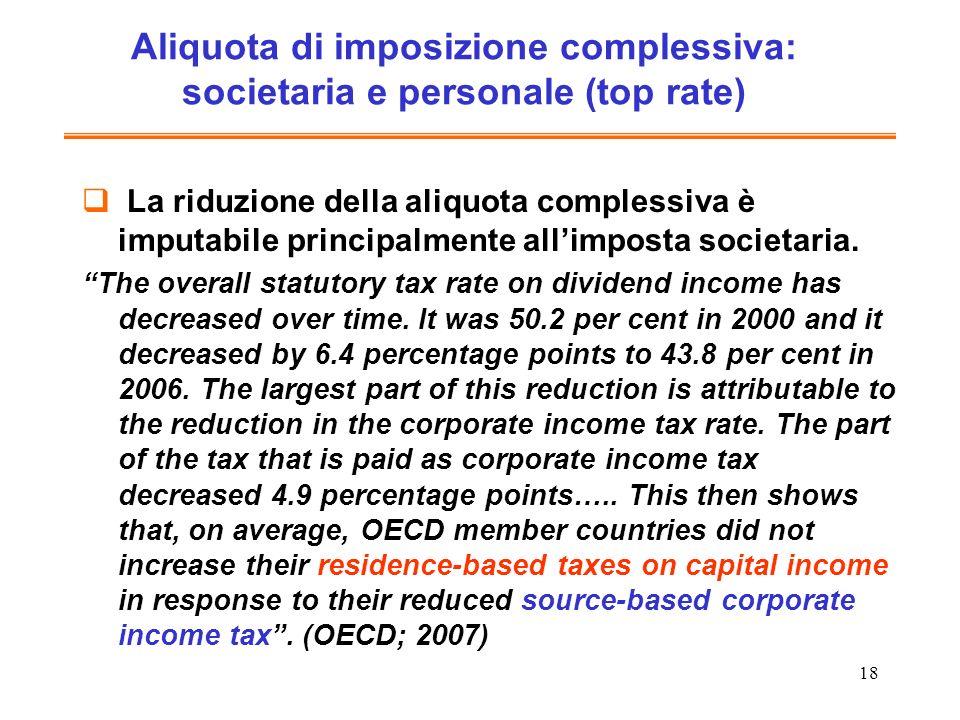 Aliquota di imposizione complessiva: societaria e personale (top rate)
