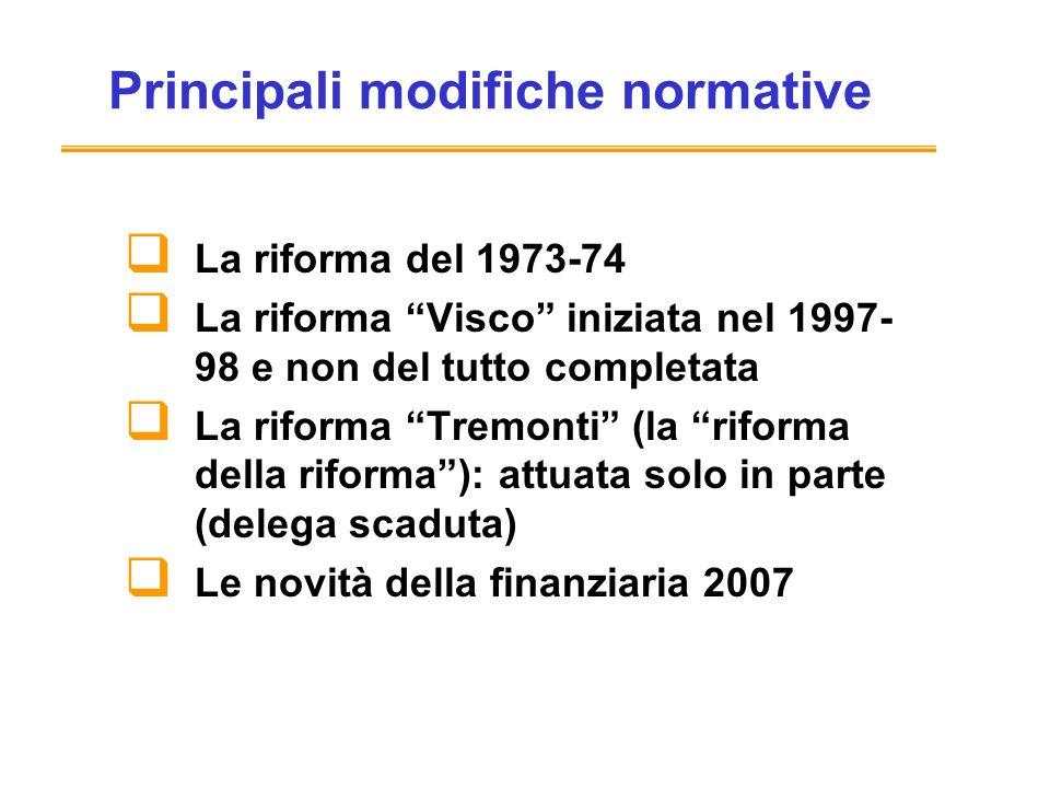 Principali modifiche normative