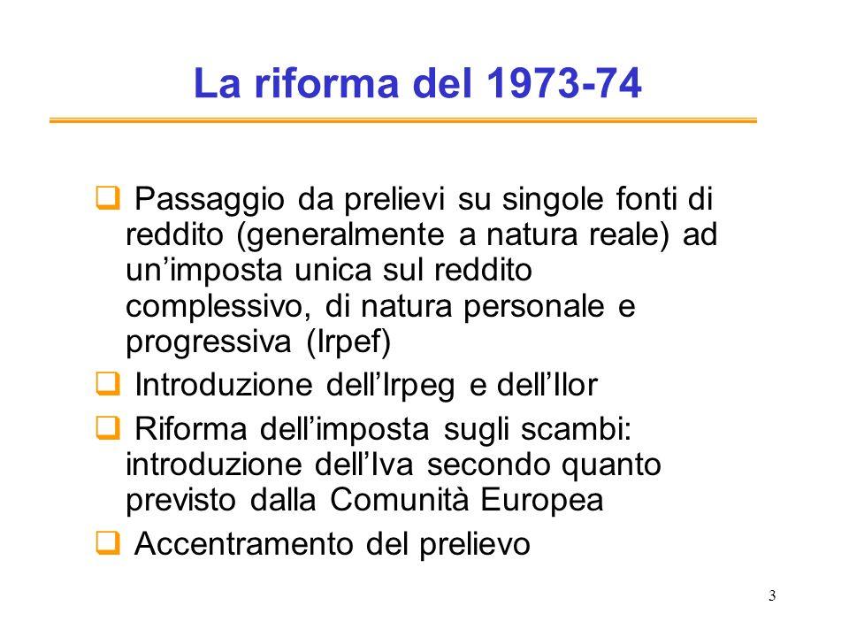 La riforma del 1973-74