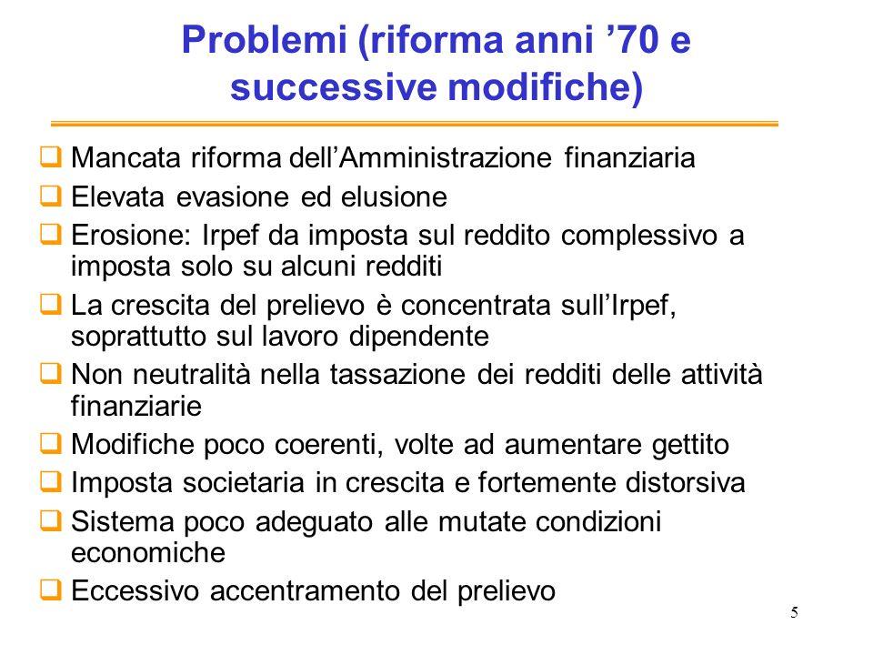 Problemi (riforma anni '70 e successive modifiche)