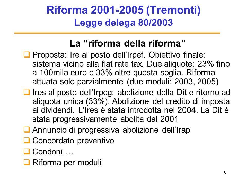 Riforma 2001-2005 (Tremonti) Legge delega 80/2003