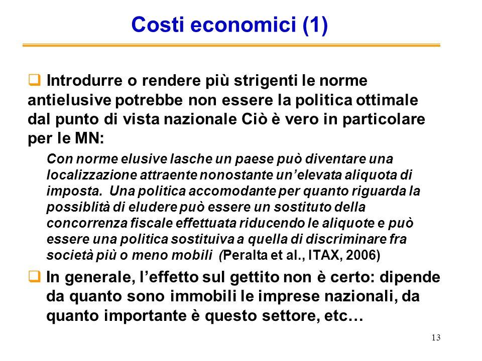Costi economici (1)