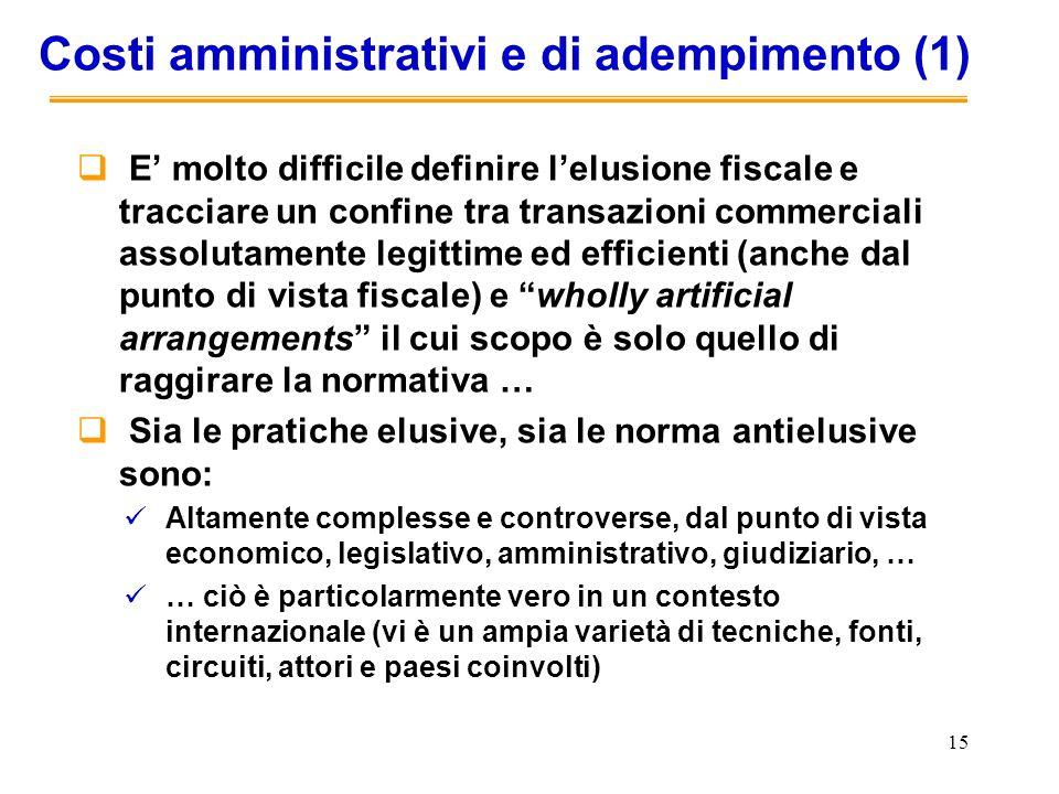 Costi amministrativi e di adempimento (1)