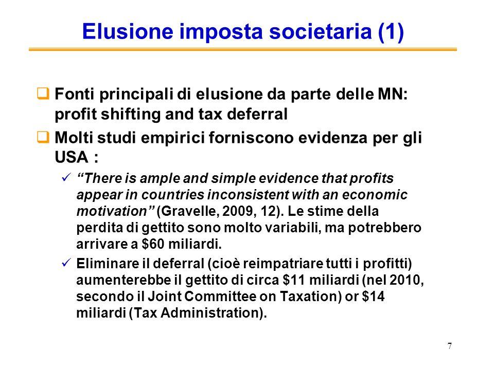 Elusione imposta societaria (1)