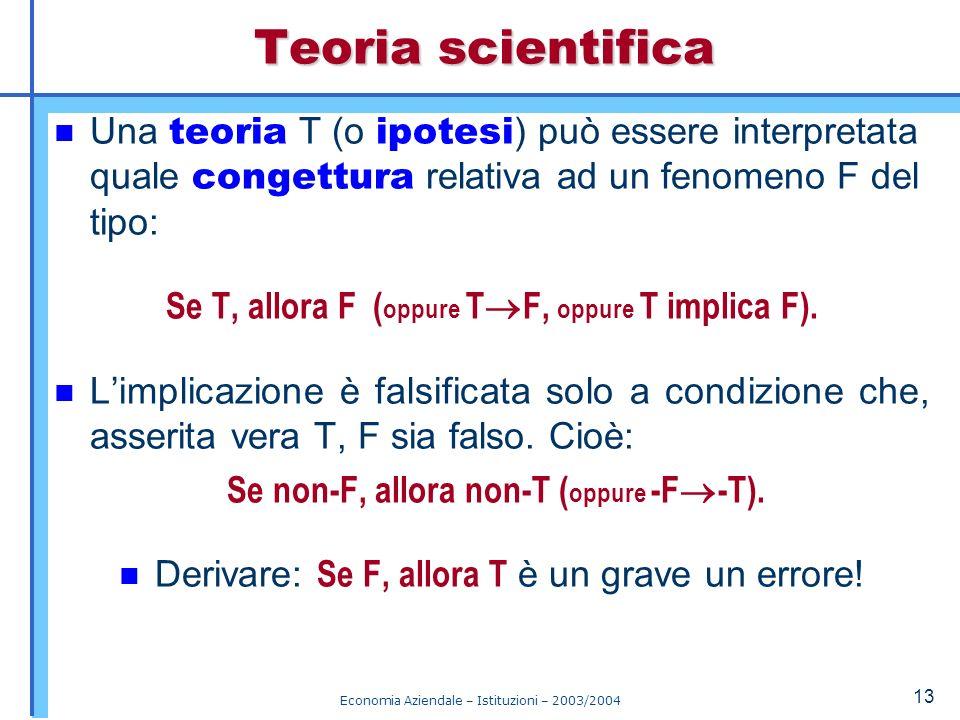 Teoria scientifica Una teoria T (o ipotesi) può essere interpretata quale congettura relativa ad un fenomeno F del tipo: