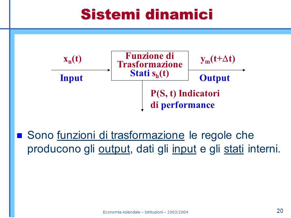 Economia Aziendale – Istituzioni – 2003/2004