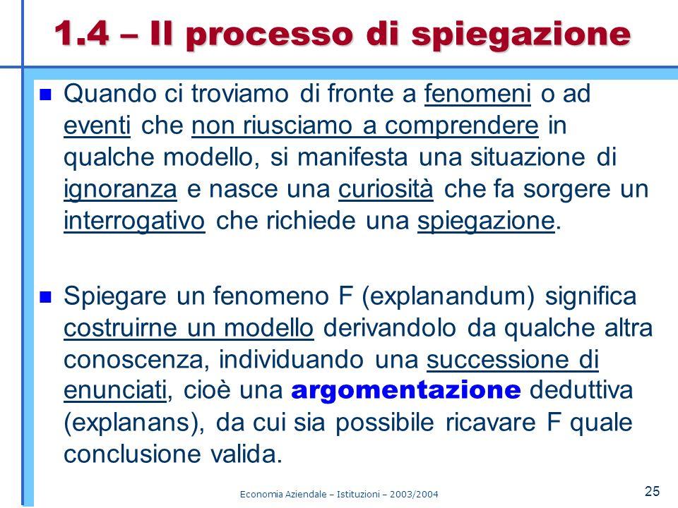 1.4 – Il processo di spiegazione