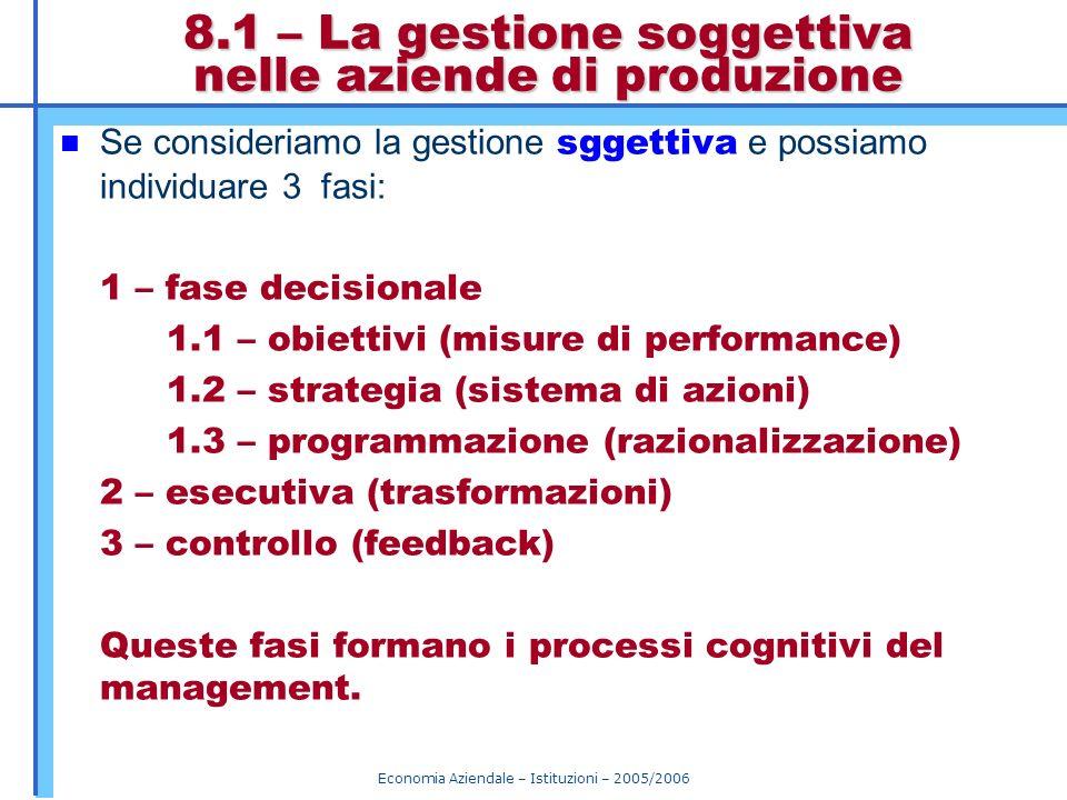 8.1 – La gestione soggettiva nelle aziende di produzione
