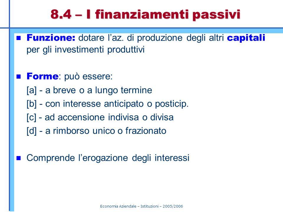 8.4 – I finanziamenti passivi