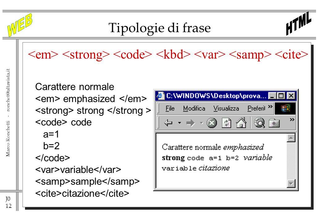 Tipologie di frase <em> <strong> <code> <kbd> <var> <samp> <cite> Carattere normale. <em> emphasized </em>