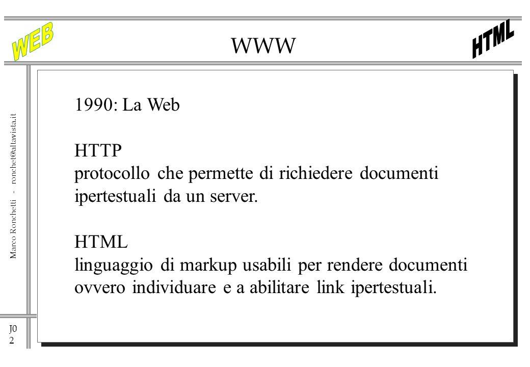 WWW 1990: La Web HTTP protocollo che permette di richiedere documenti