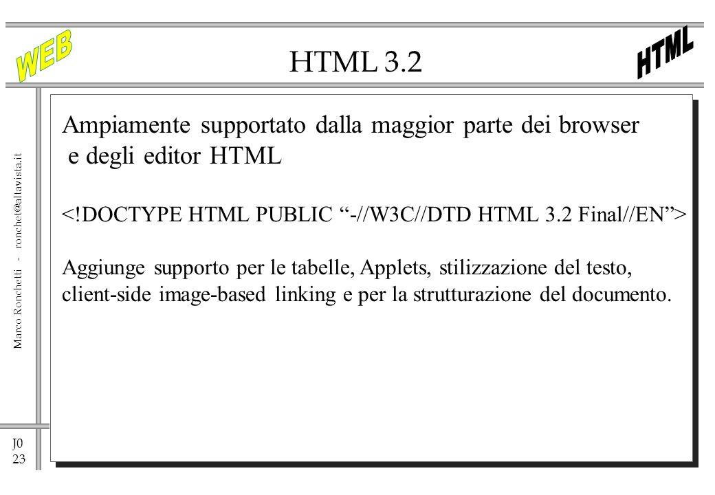HTML 3.2 Ampiamente supportato dalla maggior parte dei browser