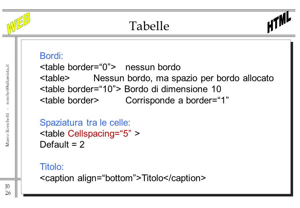 Tabelle Bordi: <table border= 0 > nessun bordo