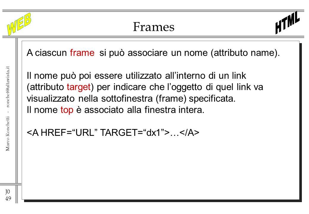 Frames A ciascun frame si può associare un nome (attributo name).