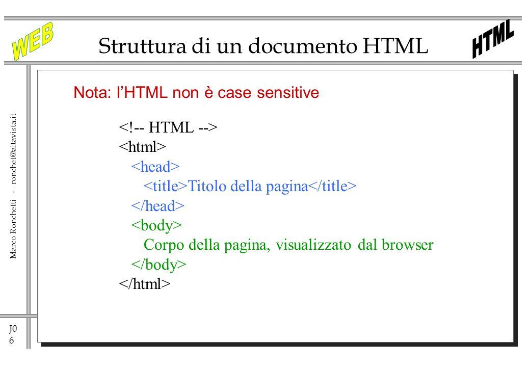Struttura di un documento HTML